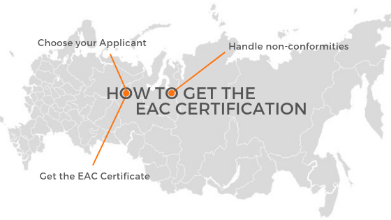 H-ON Consulting - How to get EAC Certification